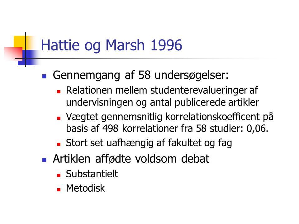 Hattie og Marsh 1996 Gennemgang af 58 undersøgelser: Relationen mellem studenterevalueringer af undervisningen og antal publicerede artikler Vægtet gennemsnitlig korrelationskoefficent på basis af 498 korrelationer fra 58 studier: 0,06.