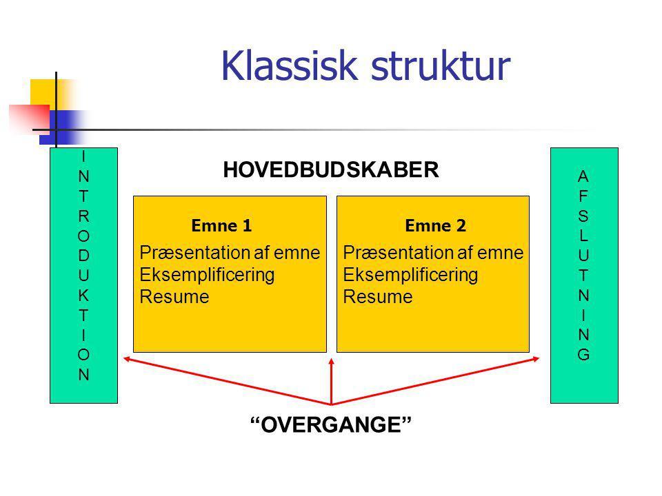 Klassisk struktur INTRODUKTIONINTRODUKTION AFSLUTNINGAFSLUTNING Præsentation af emne Eksemplificering Resume HOVEDBUDSKABER OVERGANGE Præsentation af emne Eksemplificering Resume Emne 1Emne 2