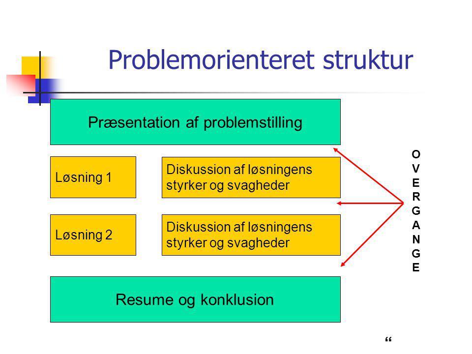 Problemorienteret struktur Præsentation af problemstilling OVERGANGEOVERGANGE Løsning 1 Diskussion af løsningens styrker og svagheder Løsning 2 Diskussion af løsningens styrker og svagheder Resume og konklusion