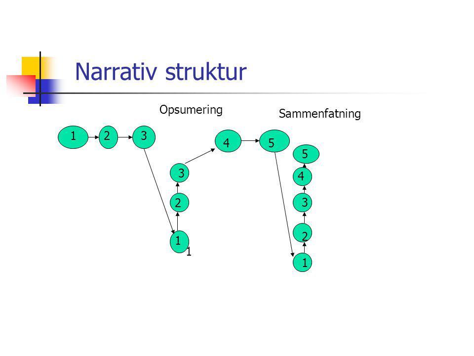 Narrativ struktur 123 45 5 1 2 3 1 2 3 4 Opsumering Sammenfatning 1