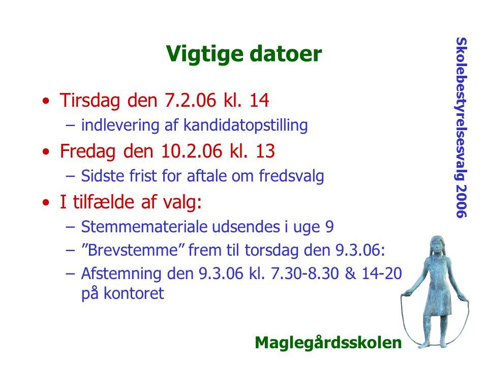 Maglegårdsskolen Skolebestyrelsesvalg 2006 Vigtige datoer Tirsdag den 7.2.06 kl.