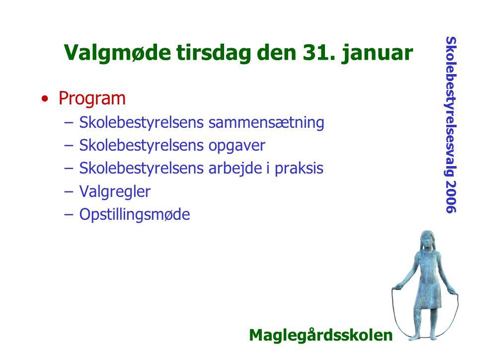 Maglegårdsskolen Skolebestyrelsesvalg 2006 Valgmøde tirsdag den 31.