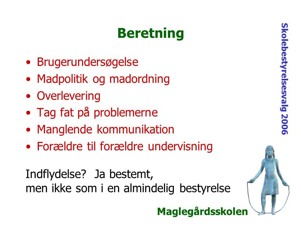 Maglegårdsskolen Skolebestyrelsesvalg 2006 Beretning Brugerundersøgelse Madpolitik og madordning Overlevering Tag fat på problemerne Manglende kommunikation Forældre til forældre undervisning Indflydelse.