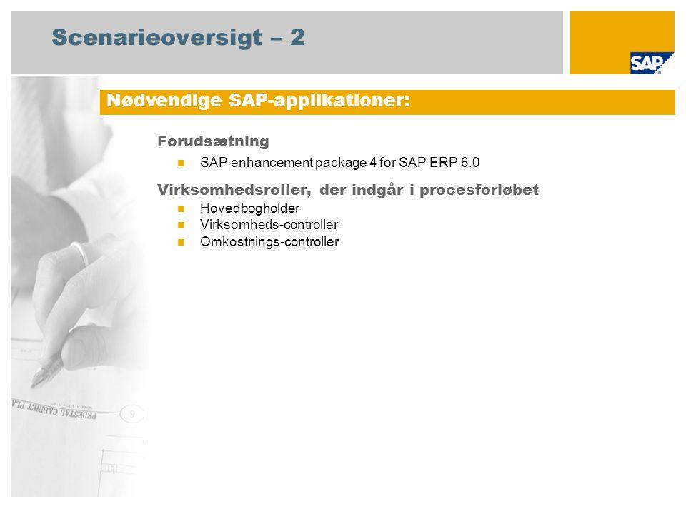 Scenarieoversigt – 2 Forudsætning SAP enhancement package 4 for SAP ERP 6.0 Virksomhedsroller, der indgår i procesforløbet Hovedbogholder Virksomheds-controller Omkostnings-controller Nødvendige SAP-applikationer:
