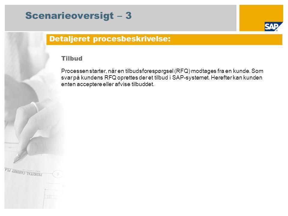 Scenarieoversigt – 3 Tilbud Processen starter, når en tilbudsforespørgsel (RFQ) modtages fra en kunde.