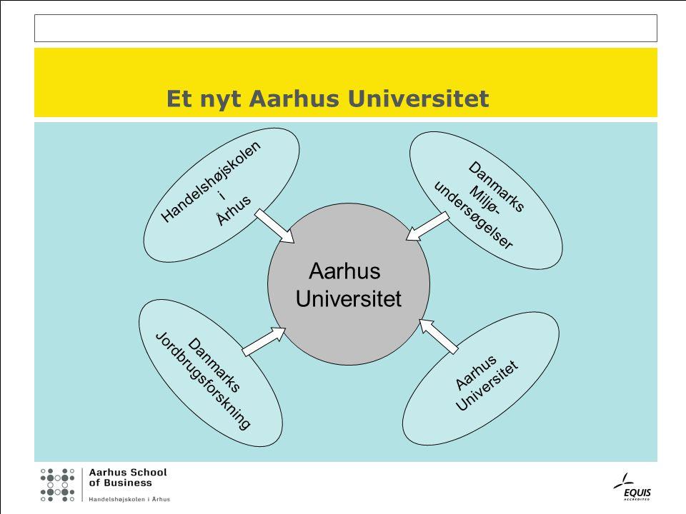 Et nyt Aarhus Universitet Handelshøjskolen i Århus Danmarks Jordbrugsforskning Aarhus Universitet Danmarks Miljø- undersøgelser Aarhus Universitet