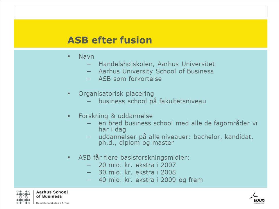 ASB efter fusion  Navn −Handelshøjskolen, Aarhus Universitet −Aarhus University School of Business −ASB som forkortelse  Organisatorisk placering −business school på fakultetsniveau  Forskning & uddannelse −en bred business school med alle de fagområder vi har i dag −uddannelser på alle niveauer: bachelor, kandidat, ph.d., diplom og master  ASB får flere basisforskningsmidler: −20 mio.