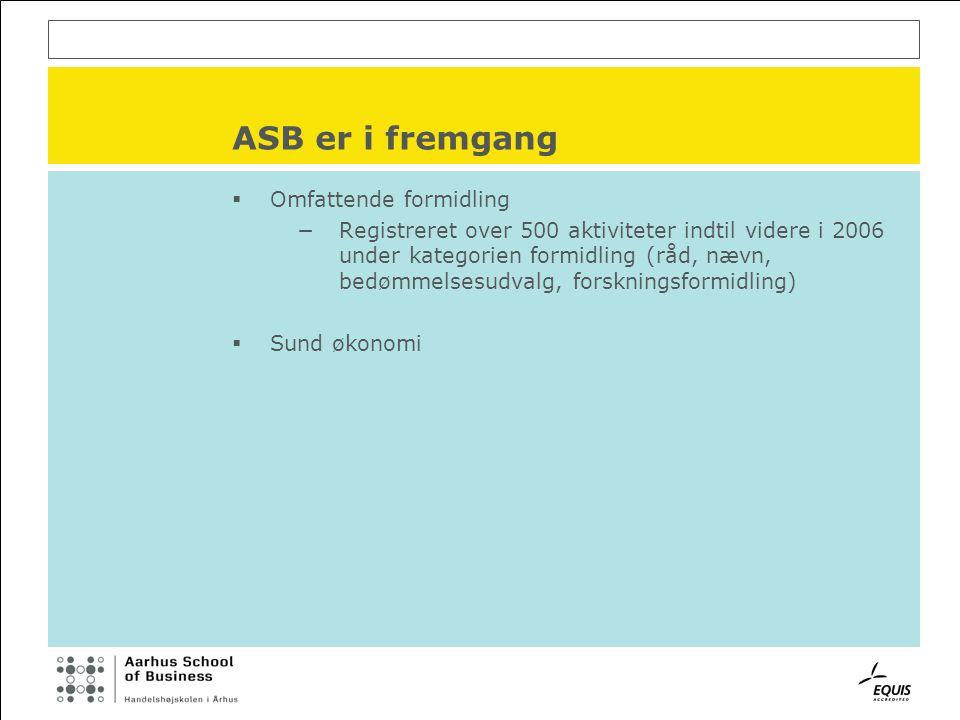 ASB er i fremgang  Omfattende formidling −Registreret over 500 aktiviteter indtil videre i 2006 under kategorien formidling (råd, nævn, bedømmelsesudvalg, forskningsformidling)  Sund økonomi