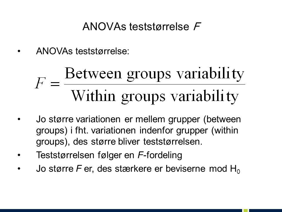 ANOVAs teststørrelse F ANOVAs teststørrelse: Jo større variationen er mellem grupper (between groups) i fht.