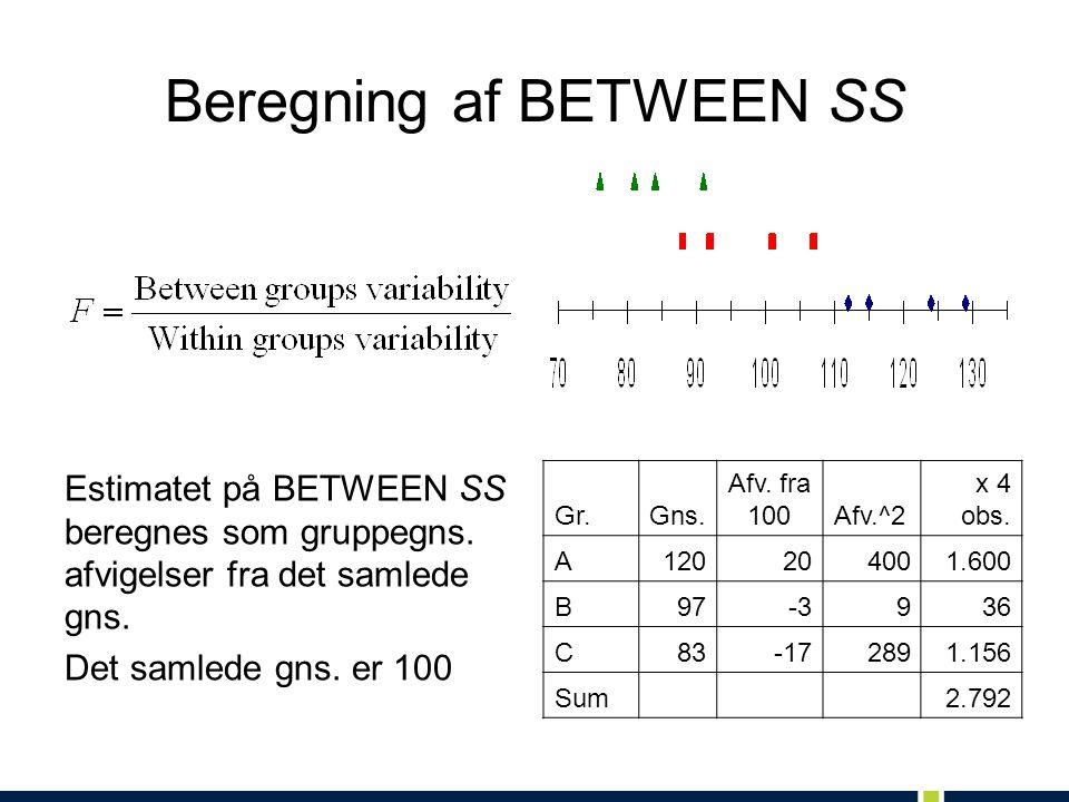 Beregning af BETWEEN SS Estimatet på BETWEEN SS beregnes som gruppegns.