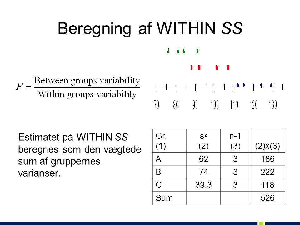 Beregning af WITHIN SS Estimatet på WITHIN SS beregnes som den vægtede sum af gruppernes varianser.