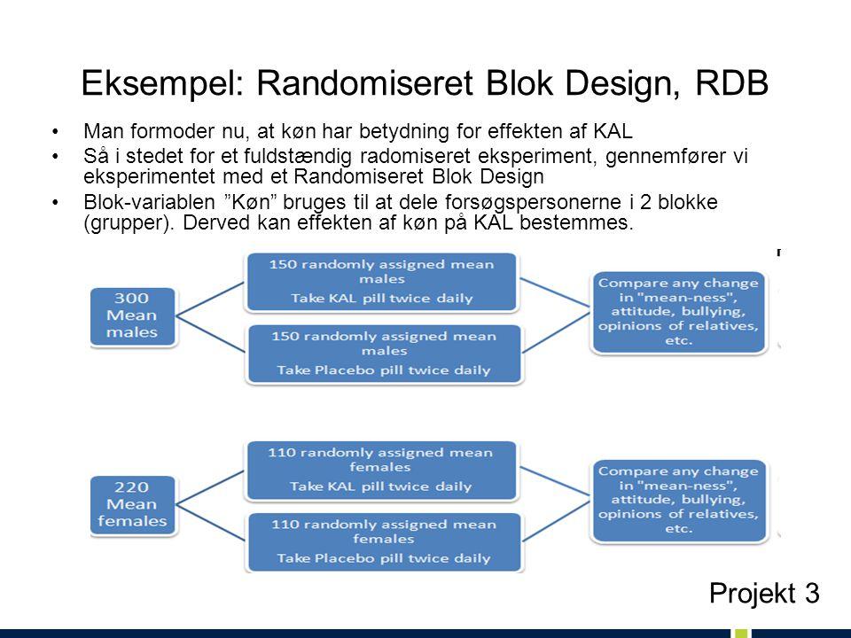 Eksempel: Randomiseret Blok Design, RDB Man formoder nu, at køn har betydning for effekten af KAL Så i stedet for et fuldstændig radomiseret eksperiment, gennemfører vi eksperimentet med et Randomiseret Blok Design Blok-variablen Køn bruges til at dele forsøgspersonerne i 2 blokke (grupper).
