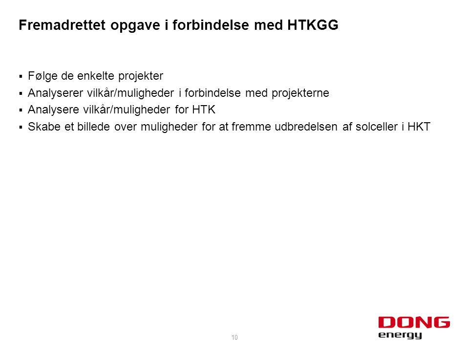  Følge de enkelte projekter  Analyserer vilkår/muligheder i forbindelse med projekterne  Analysere vilkår/muligheder for HTK  Skabe et billede over muligheder for at fremme udbredelsen af solceller i HKT 10 Fremadrettet opgave i forbindelse med HTKGG