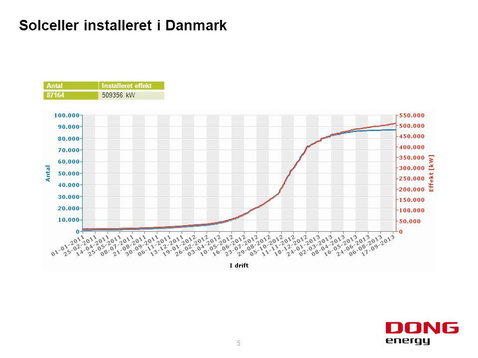 5 Solceller installeret i Danmark AntalInstalleret effekt 87164509356 kW