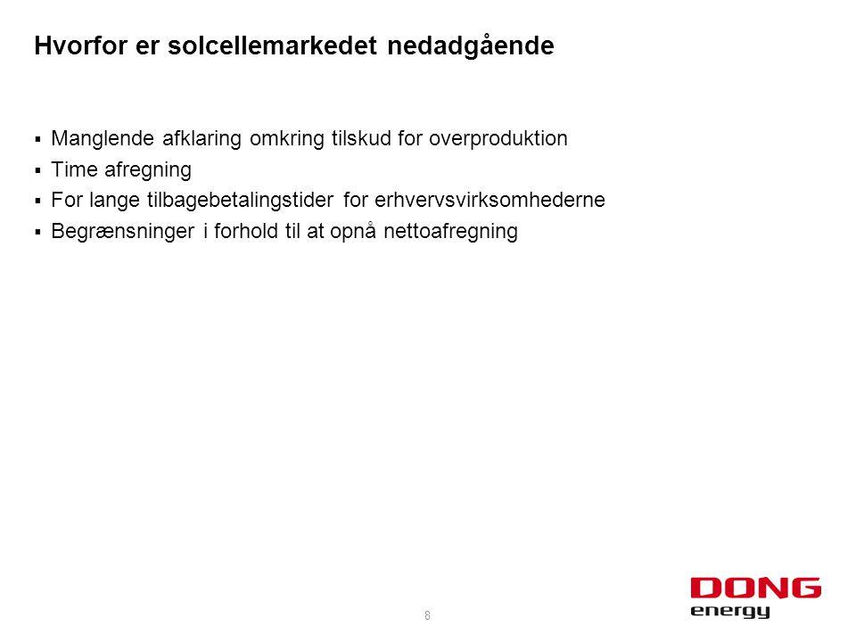  Manglende afklaring omkring tilskud for overproduktion  Time afregning  For lange tilbagebetalingstider for erhvervsvirksomhederne  Begrænsninger i forhold til at opnå nettoafregning 8 Hvorfor er solcellemarkedet nedadgående