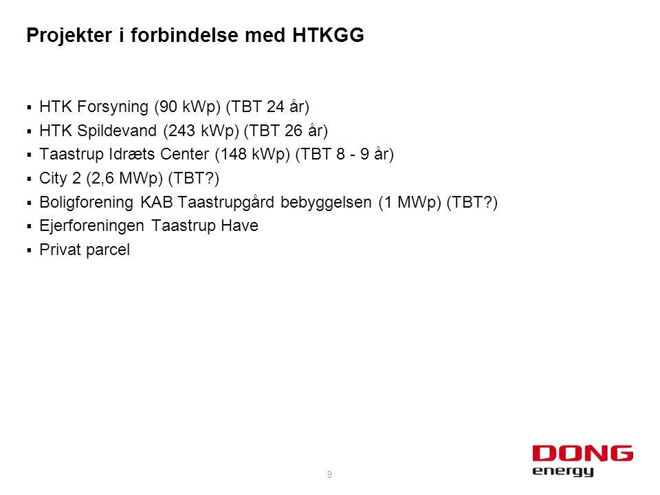  HTK Forsyning (90 kWp) (TBT 24 år)  HTK Spildevand (243 kWp) (TBT 26 år)  Taastrup Idræts Center (148 kWp) (TBT 8 - 9 år)  City 2 (2,6 MWp) (TBT )  Boligforening KAB Taastrupgård bebyggelsen (1 MWp) (TBT )  Ejerforeningen Taastrup Have  Privat parcel 9 Projekter i forbindelse med HTKGG
