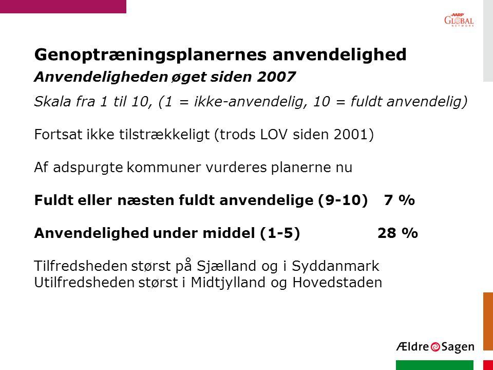 Genoptræningsplanernes anvendelighed Anvendeligheden øget siden 2007 Skala fra 1 til 10, (1 = ikke-anvendelig, 10 = fuldt anvendelig) Fortsat ikke tilstrækkeligt (trods LOV siden 2001) Af adspurgte kommuner vurderes planerne nu Fuldt eller næsten fuldt anvendelige (9-10) 7 % Anvendelighed under middel (1-5) 28 % Tilfredsheden størst på Sjælland og i Syddanmark Utilfredsheden størst i Midtjylland og Hovedstaden