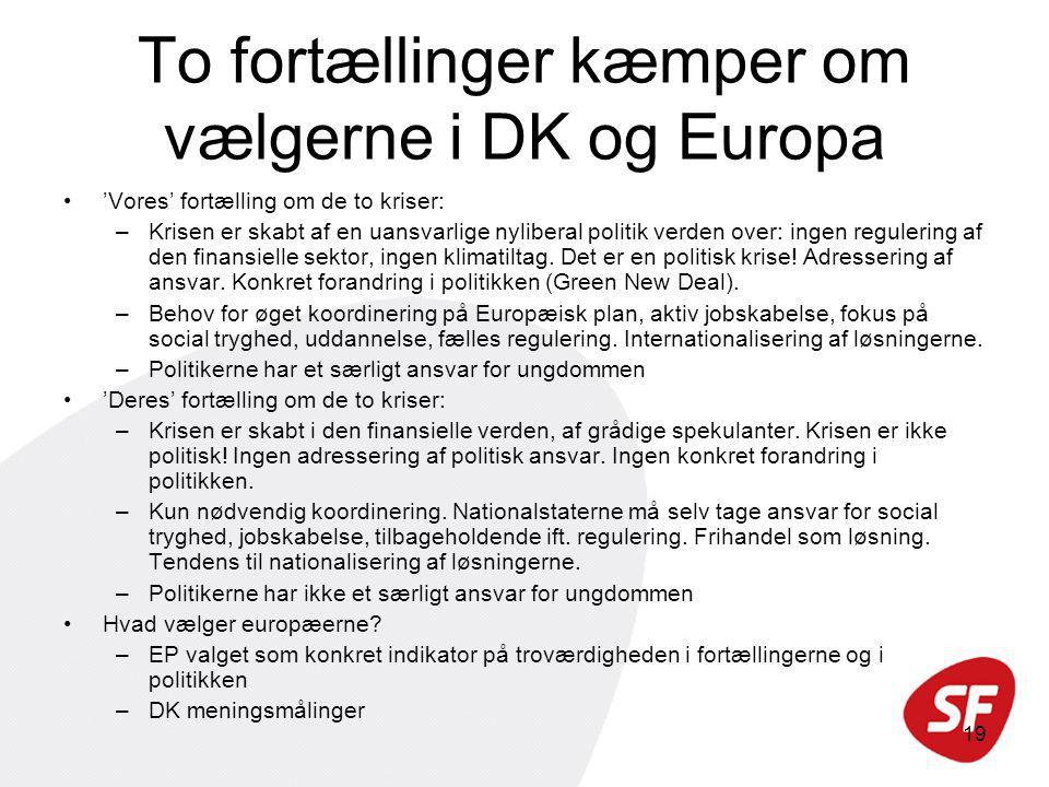 19 To fortællinger kæmper om vælgerne i DK og Europa 'Vores' fortælling om de to kriser: –Krisen er skabt af en uansvarlige nyliberal politik verden over: ingen regulering af den finansielle sektor, ingen klimatiltag.