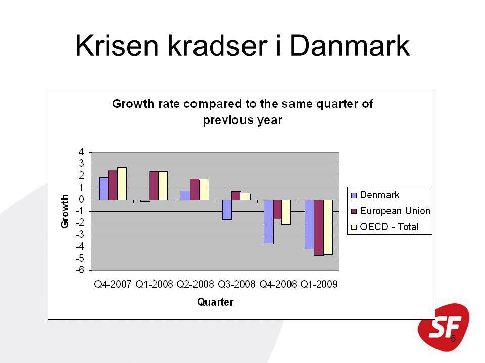 5 Krisen kradser i Danmark