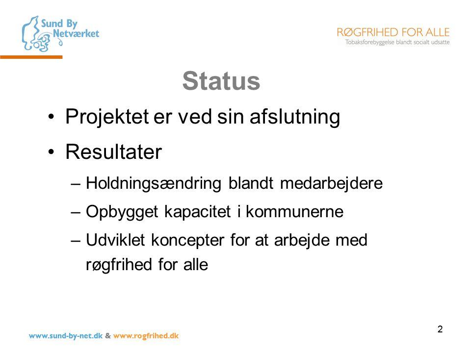 2 Status Projektet er ved sin afslutning Resultater –Holdningsændring blandt medarbejdere –Opbygget kapacitet i kommunerne –Udviklet koncepter for at arbejde med røgfrihed for alle 2 www.sund-by-net.dk & www.rogfrihed.dk