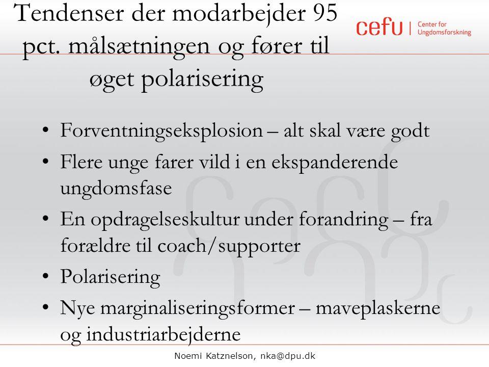 Noemi Katznelson, nka@dpu.dk Tendenser der modarbejder 95 pct.