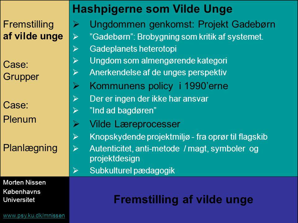 Case: Grupper Case: Plenum Planlægning Hashpigerne som Vilde Unge  Ungdommen genkomst: Projekt Gadebørn  Gadebørn : Brobygning som kritik af systemet.
