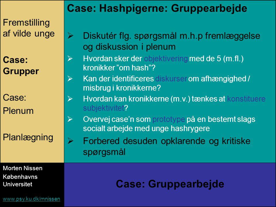 Case: Grupper Case: Plenum Planlægning Case: Hashpigerne: Gruppearbejde  Diskutér flg.