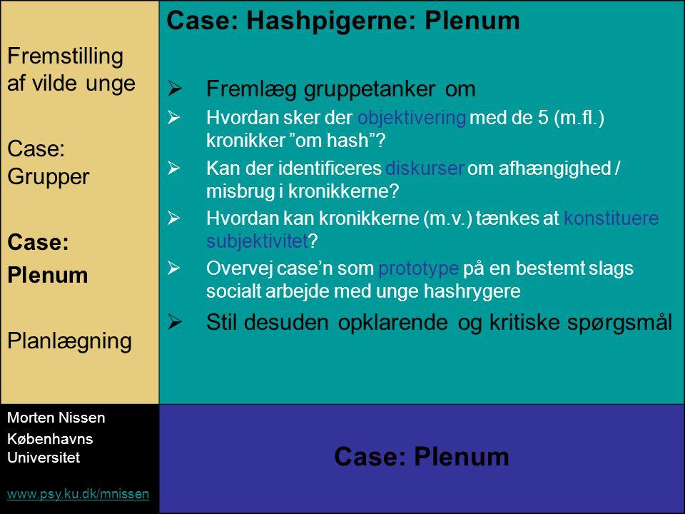 Fremstilling af vilde unge Case: Grupper Case: Plenum Planlægning Case: Hashpigerne: Plenum  Fremlæg gruppetanker om  Hvordan sker der objektivering med de 5 (m.fl.) kronikker om hash .
