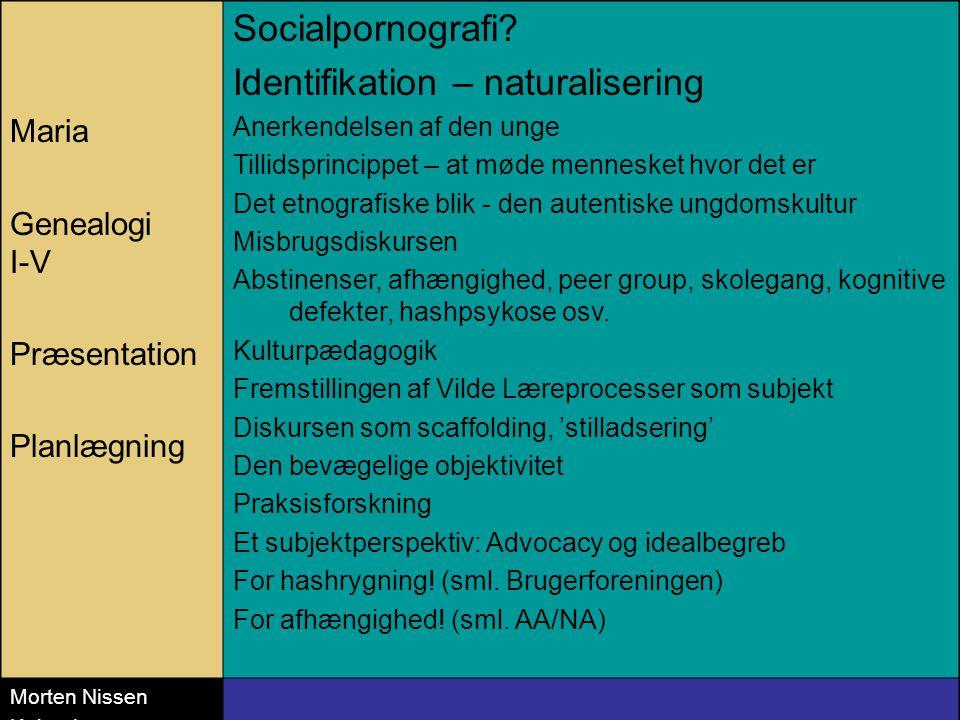 Maria Genealogi I-V Præsentation Planlægning Socialpornografi.