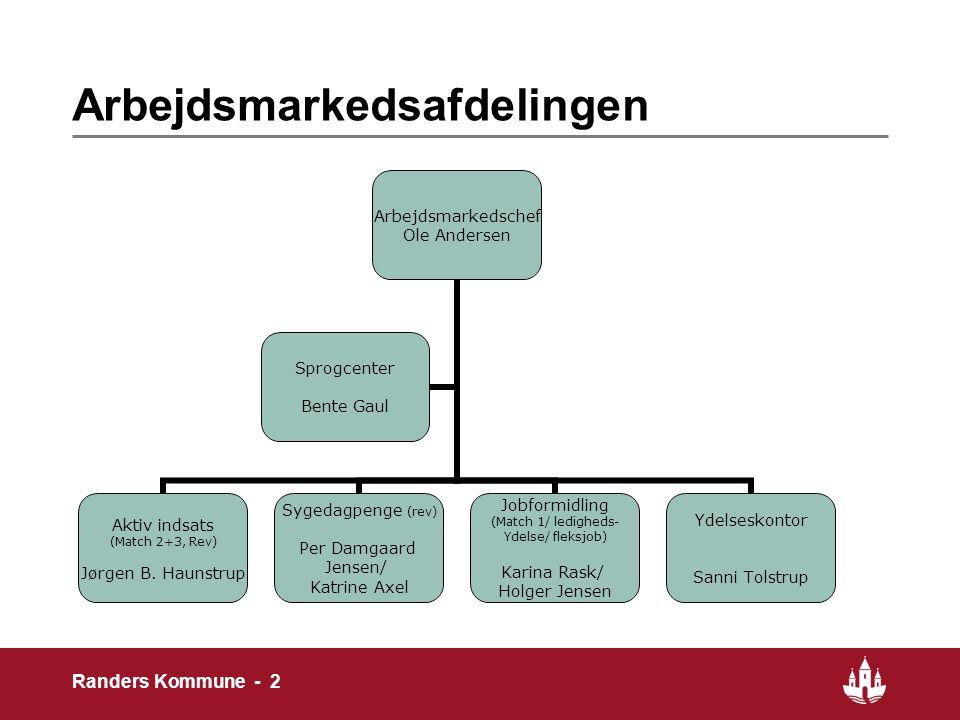 2 Randers Kommune - 2 Arbejdsmarkedsafdelingen Arbejdsmarkedschef Ole Andersen Aktiv indsats (Match 2+3, Rev) Jørgen B.
