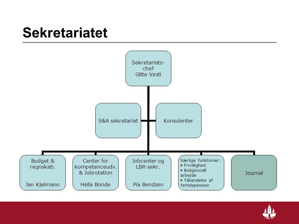 Sekretariatet Sekretariats-chef Gitte Vesti Budget & regnskab.
