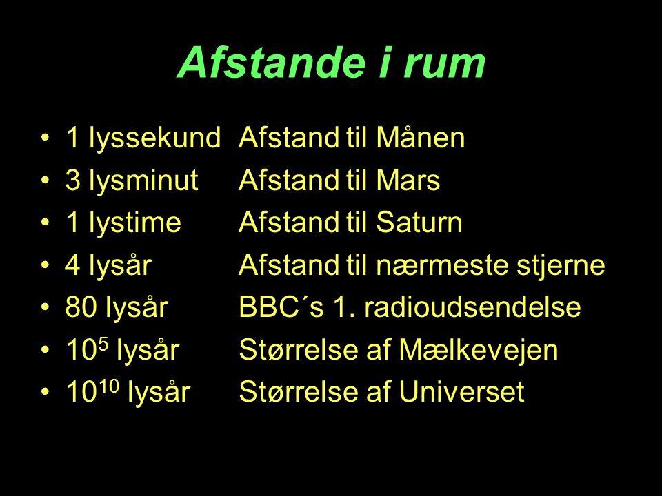 Afstande i rum 1 lyssekundAfstand til Månen 3 lysminutAfstand til Mars 1 lystimeAfstand til Saturn 4 lysårAfstand til nærmeste stjerne 80 lysårBBC´s 1.