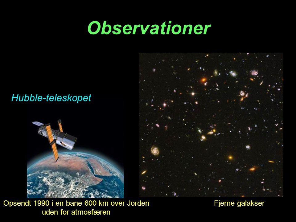 Observationer Opsendt 1990 i en bane 600 km over Jorden uden for atmosfæren Hubble-teleskopet Fjerne galakser