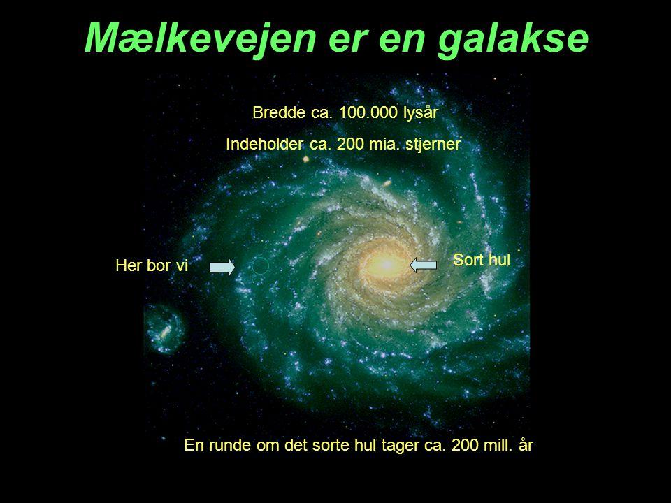 Mælkevejen er en galakse Her bor vi Sort hul En runde om det sorte hul tager ca.