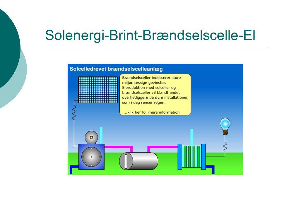 Solenergi-Brint-Brændselscelle-El