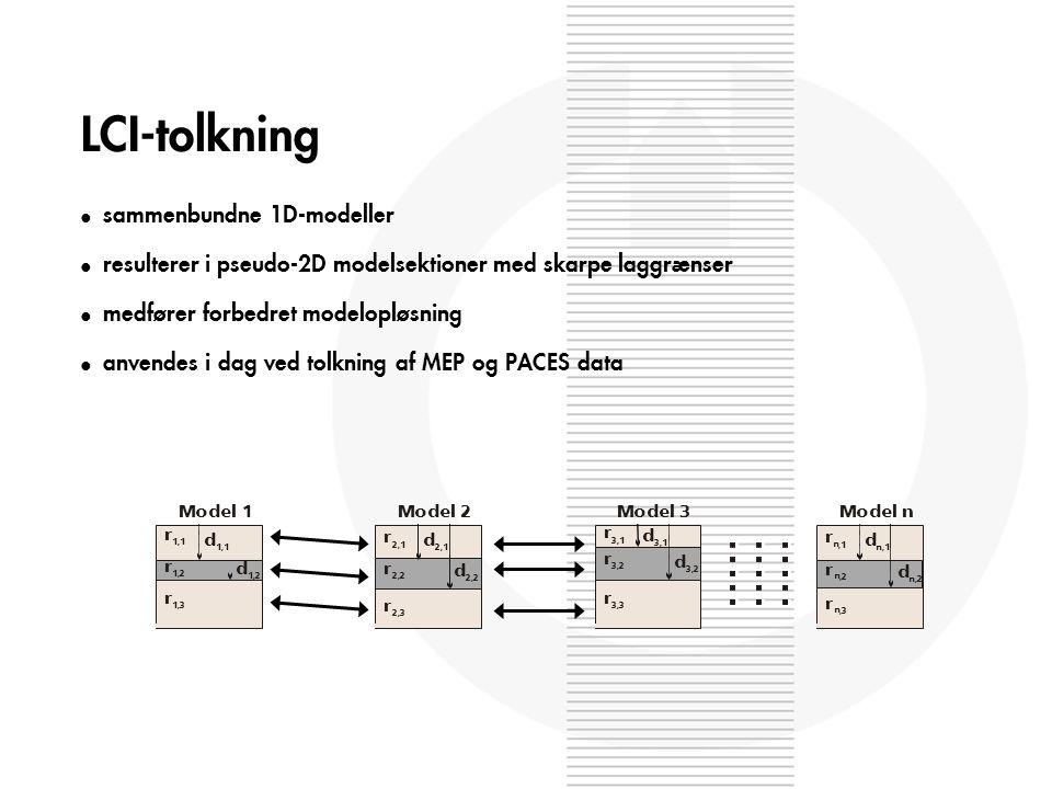 LCI-tolkning l sammenbundne 1D-modeller l resulterer i pseudo-2D modelsektioner med skarpe laggrænser l medfører forbedret modelopløsning l anvendes i dag ved tolkning af MEP og PACES data