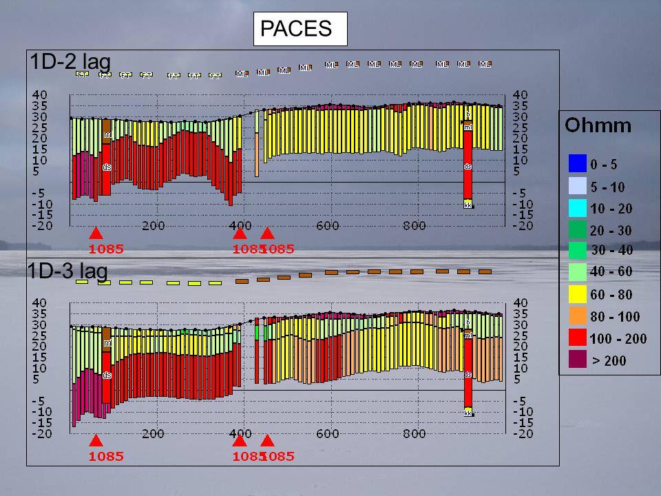 PACES 1D-2 lag 1D-3 lag