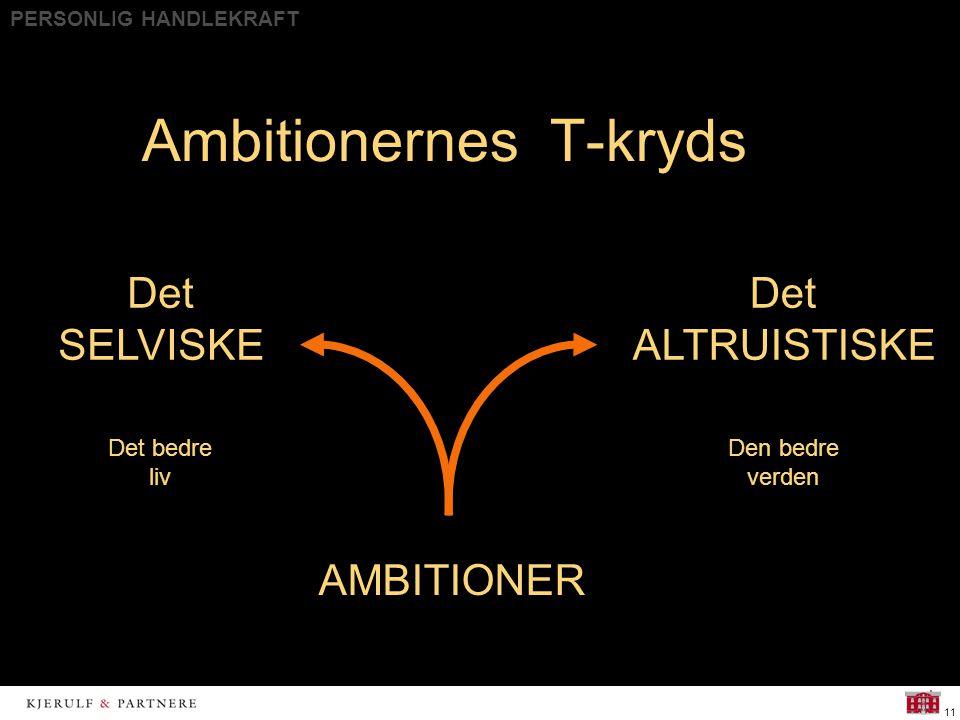 PERSONLIG HANDLEKRAFT 11 Ambitionernes T-kryds Det SELVISKE Det ALTRUISTISKE AMBITIONER Det bedre liv Den bedre verden
