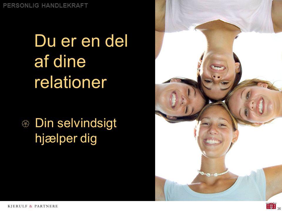 PERSONLIG HANDLEKRAFT 35 Du er en del af dine relationer  Din selvindsigt hjælper dig