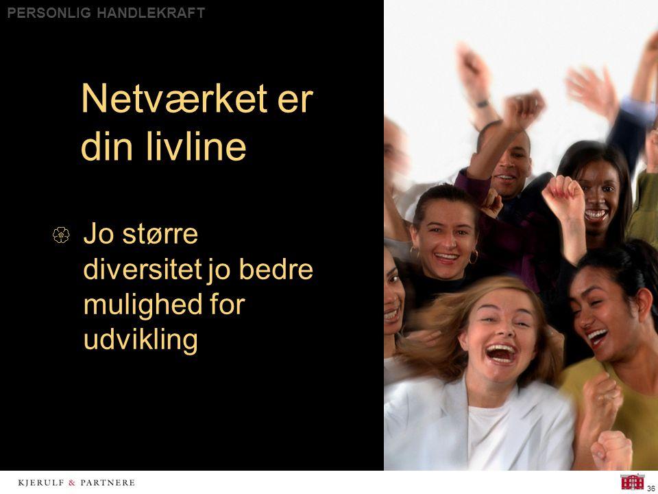 PERSONLIG HANDLEKRAFT 36 Netværket er din livline  Jo større diversitet jo bedre mulighed for udvikling