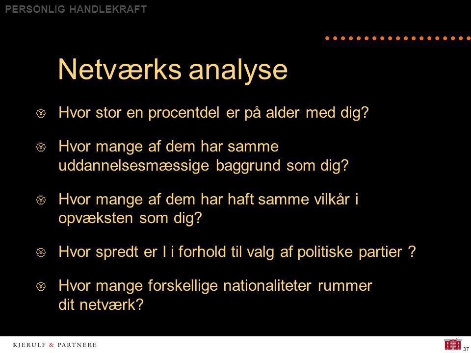 PERSONLIG HANDLEKRAFT 37 Netværks analyse  Hvor stor en procentdel er på alder med dig.