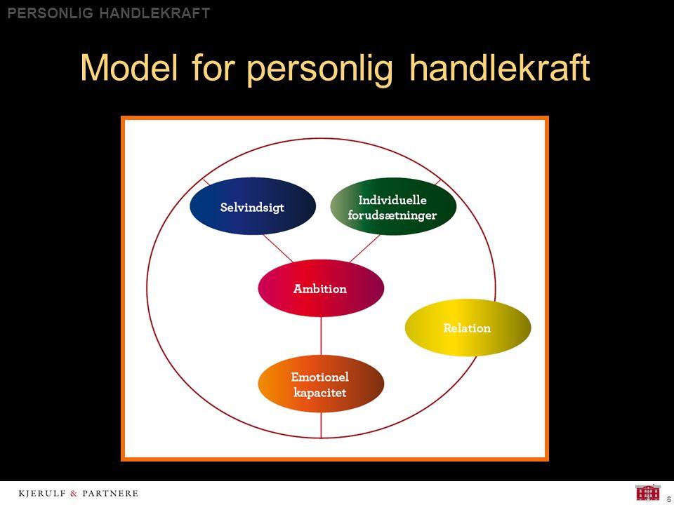 PERSONLIG HANDLEKRAFT 6 Model for personlig handlekraft
