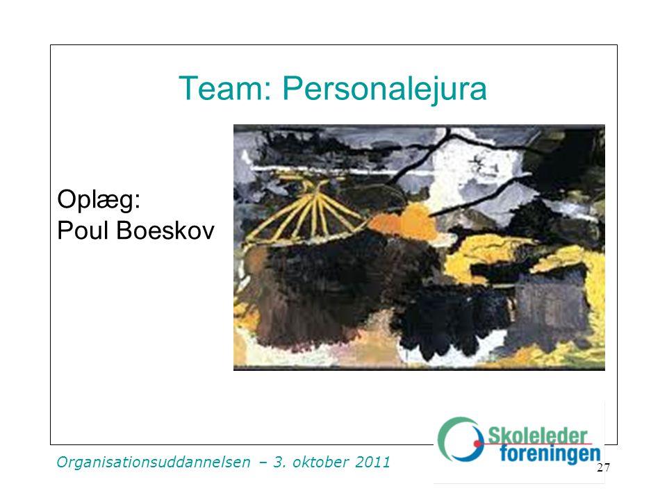 Organisationsuddannelsen – 3. oktober 2011 Team: Personalejura Oplæg: Poul Boeskov 27