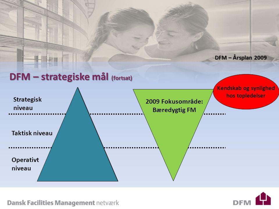 DFM – Årsplan 2009 DFM – strategiske mål (fortsat) Taktisk niveau Operativt niveau Strategisk niveau 2009 Fokusområde: Bæredygtig FM Kendskab og synlighed hos topledelser