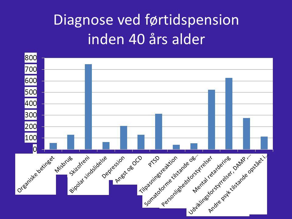 Diagnose ved førtidspension inden 40 års alder