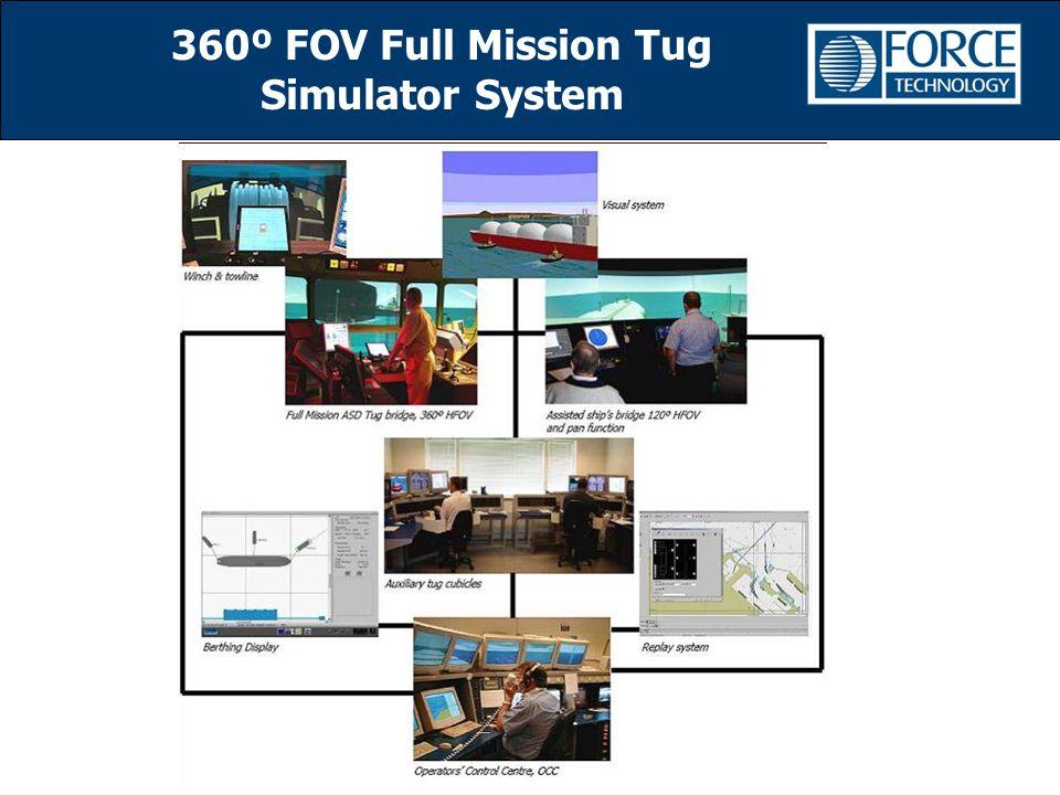 360º FOV Full Mission Tug Simulator System