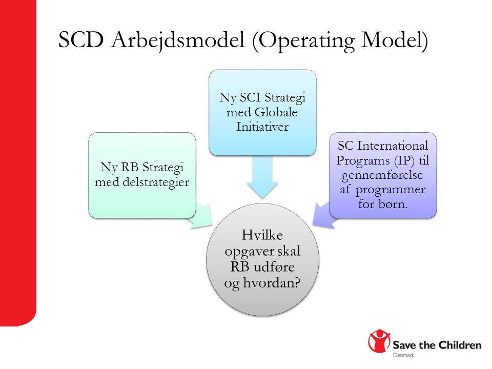 SCD Arbejdsmodel (Operating Model) Hvilke opgaver skal RB udføre og hvordan.