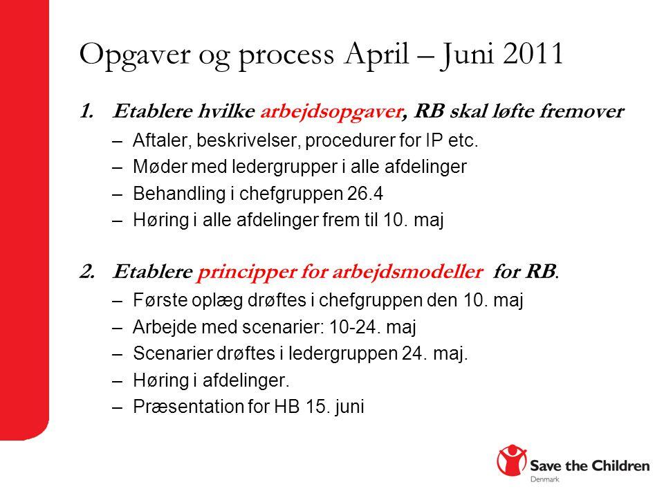 Opgaver og process April – Juni 2011 1.Etablere hvilke arbejdsopgaver, RB skal løfte fremover –Aftaler, beskrivelser, procedurer for IP etc.