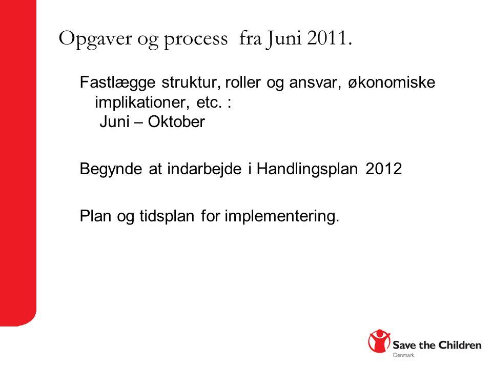 Opgaver og process fra Juni 2011.