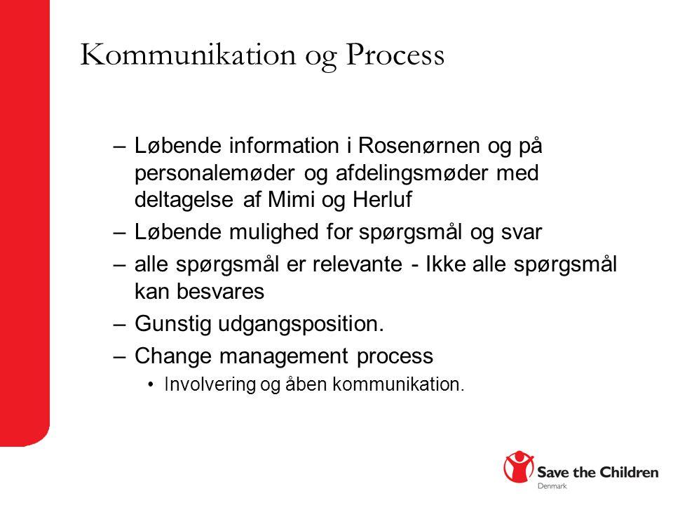 Kommunikation og Process –Løbende information i Rosenørnen og på personalemøder og afdelingsmøder med deltagelse af Mimi og Herluf –Løbende mulighed for spørgsmål og svar –alle spørgsmål er relevante - Ikke alle spørgsmål kan besvares –Gunstig udgangsposition.